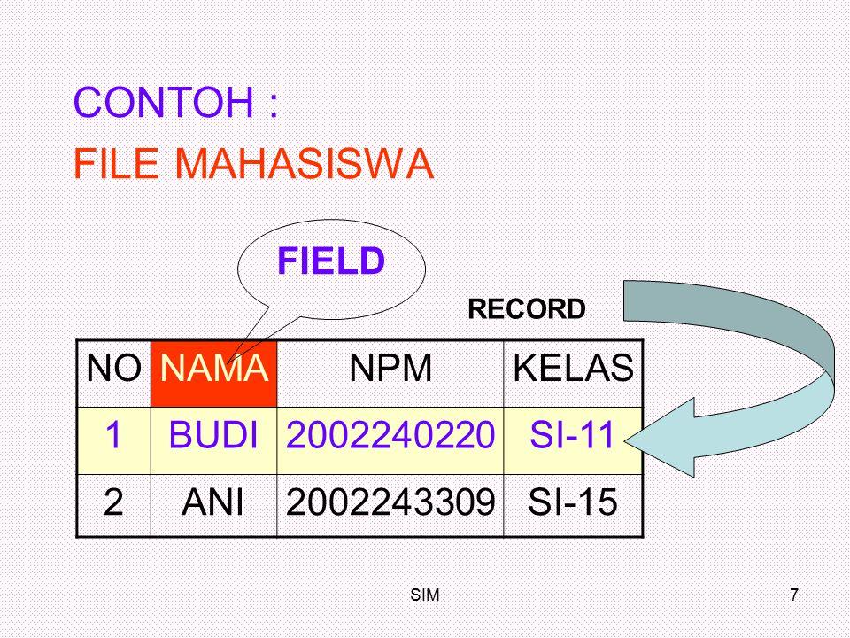 CONTOH : FILE MAHASISWA