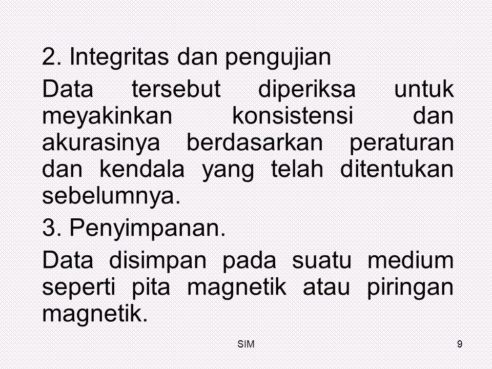 2. Integritas dan pengujian