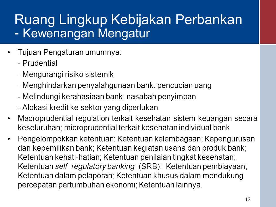 Ruang Lingkup Kebijakan Perbankan - Kewenangan Mengatur