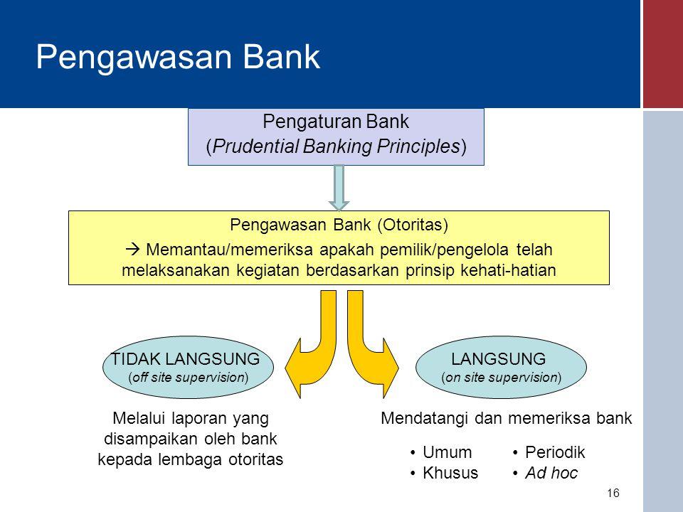 Pengawasan Bank Pengaturan Bank (Prudential Banking Principles)