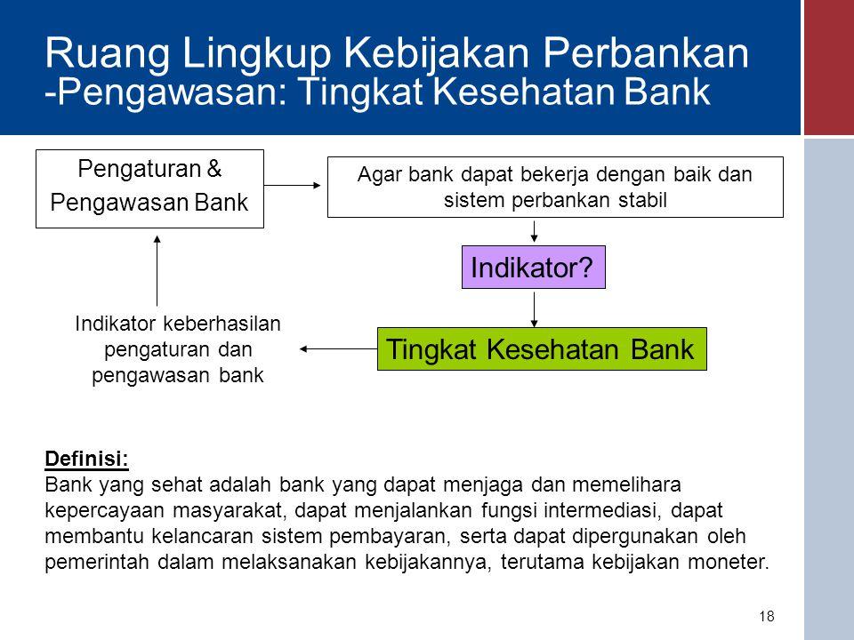 Ruang Lingkup Kebijakan Perbankan -Pengawasan: Tingkat Kesehatan Bank