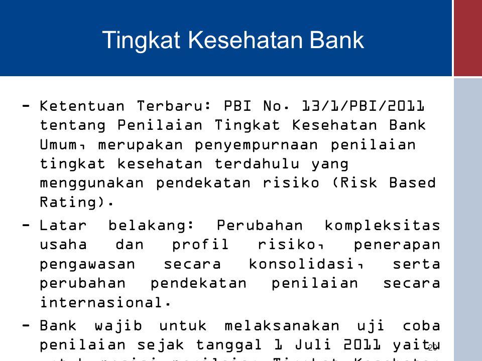 Tingkat Kesehatan Bank