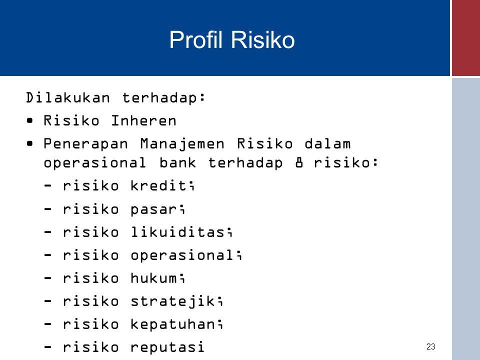 Profil Risiko Dilakukan terhadap: Risiko Inheren