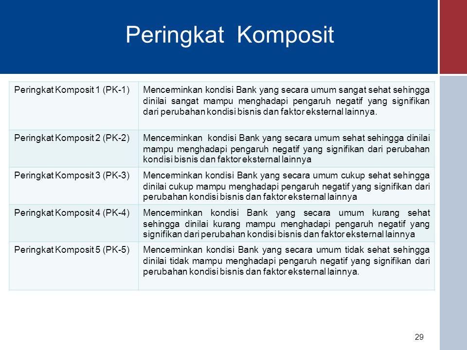 Peringkat Komposit Peringkat Komposit 1 (PK-1)