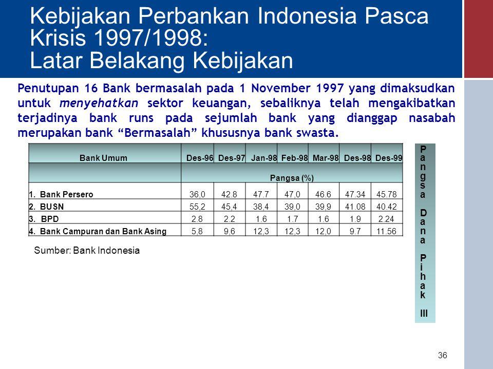 Kebijakan Perbankan Indonesia Pasca Krisis 1997/1998: Latar Belakang Kebijakan