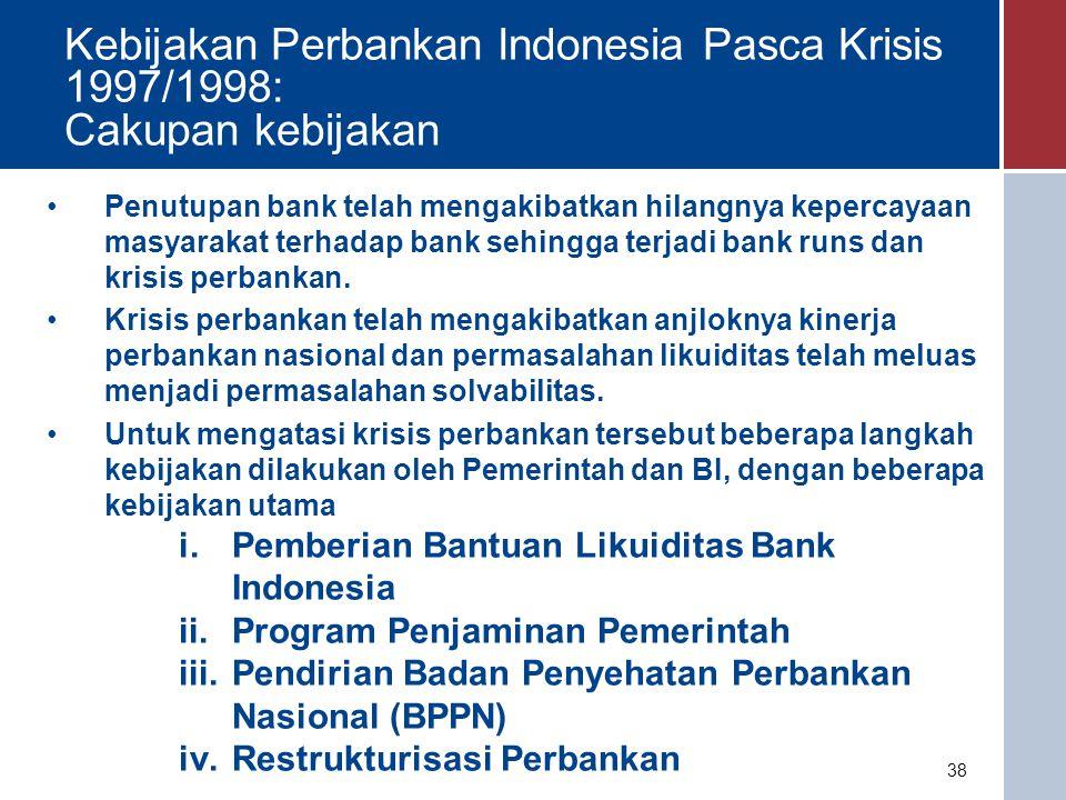 Kebijakan Perbankan Indonesia Pasca Krisis 1997/1998: Cakupan kebijakan