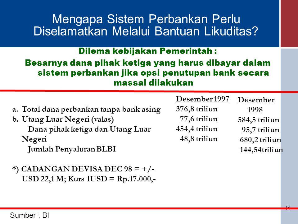 Mengapa Sistem Perbankan Perlu Diselamatkan Melalui Bantuan Likuditas