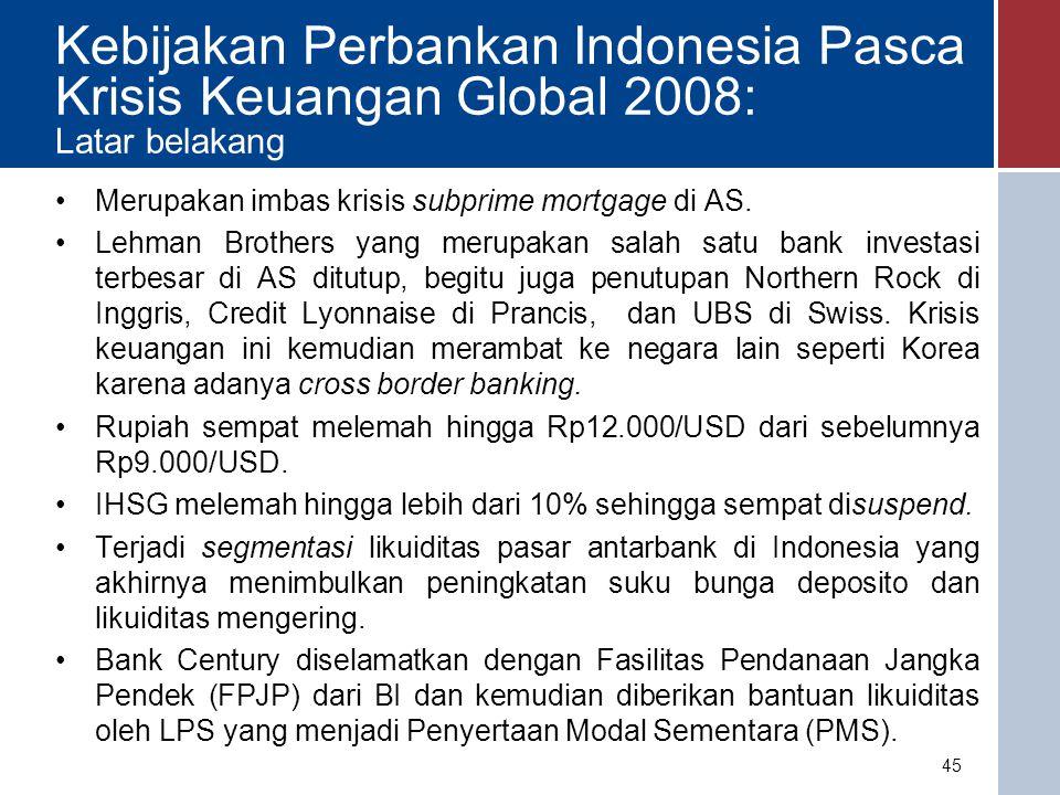 Kebijakan Perbankan Indonesia Pasca Krisis Keuangan Global 2008: Latar belakang
