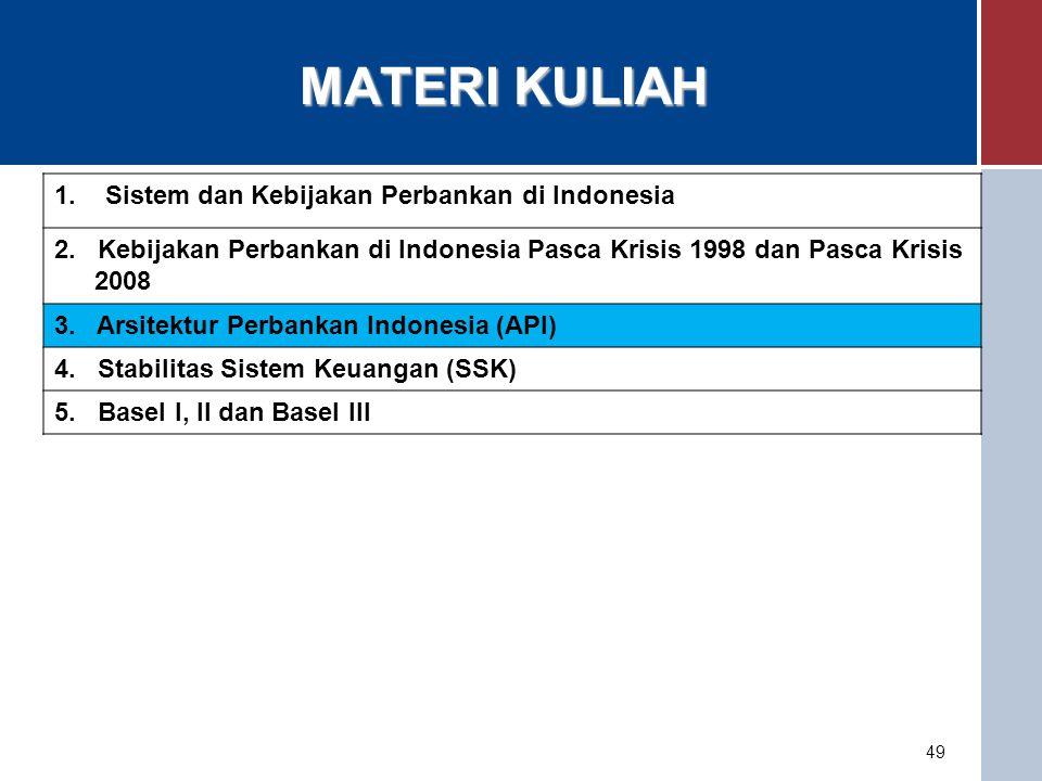 MATERI KULIAH Sistem dan Kebijakan Perbankan di Indonesia