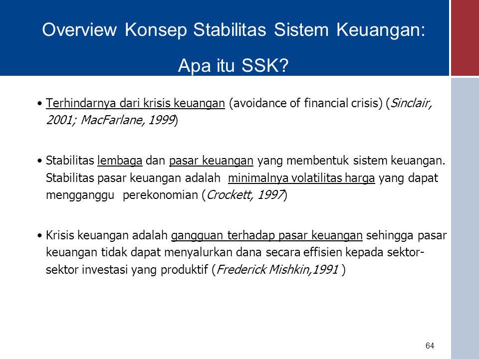 Overview Konsep Stabilitas Sistem Keuangan: Apa itu SSK