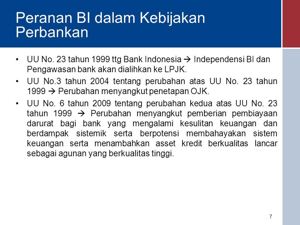 Peranan BI dalam Kebijakan Perbankan