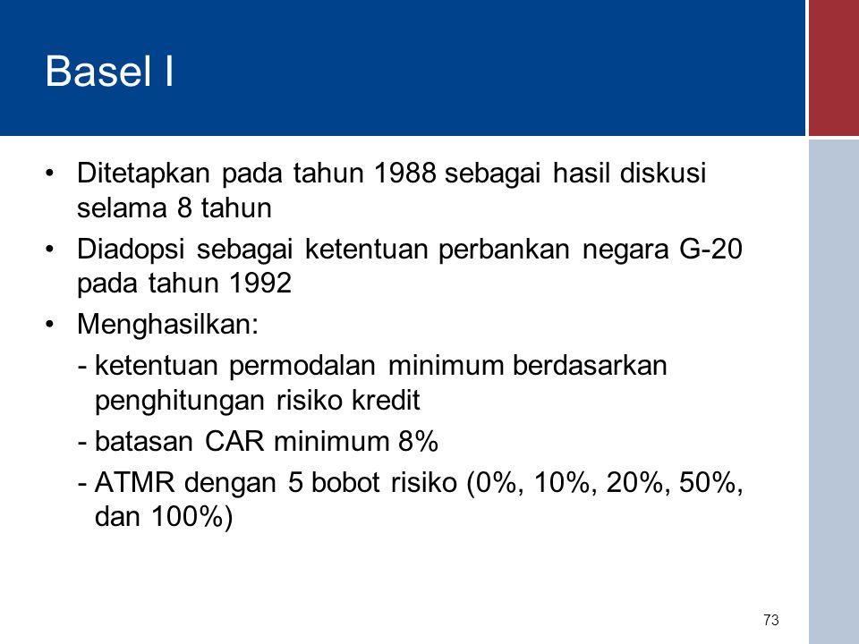 Basel I Ditetapkan pada tahun 1988 sebagai hasil diskusi selama 8 tahun. Diadopsi sebagai ketentuan perbankan negara G-20 pada tahun 1992.