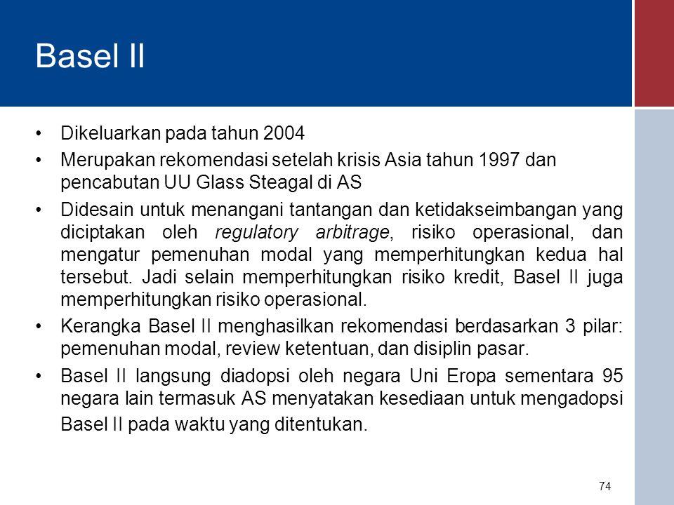 Basel II Dikeluarkan pada tahun 2004