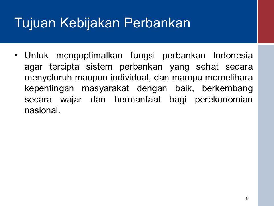 Tujuan Kebijakan Perbankan