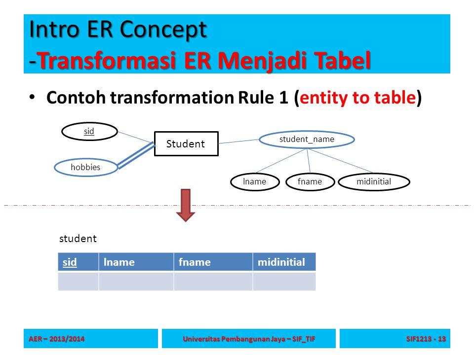 Intro ER Concept -Transformasi ER Menjadi Tabel