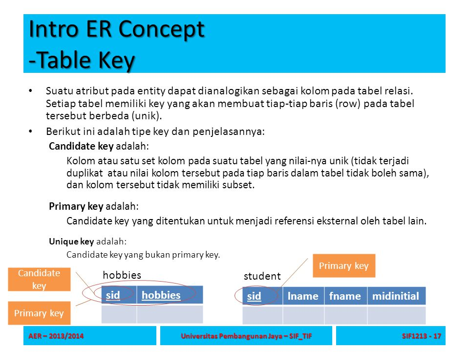 Intro ER Concept -Table Key