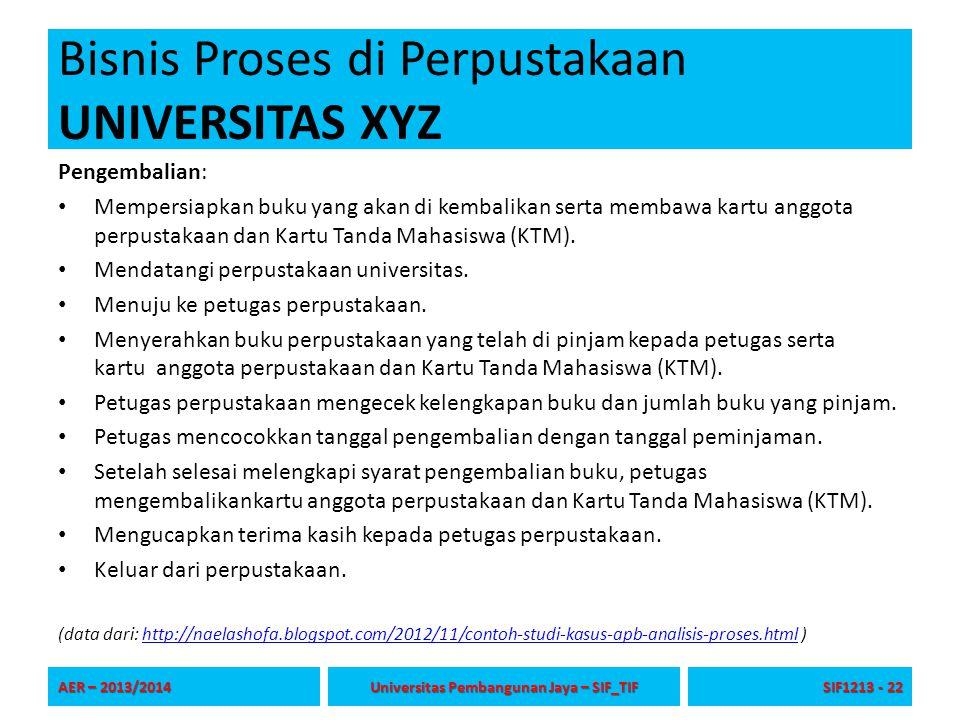 Bisnis Proses di Perpustakaan UNIVERSITAS XYZ