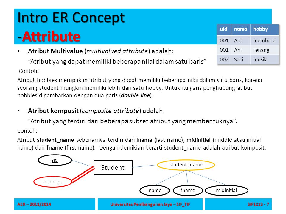 Intro ER Concept -Attribute