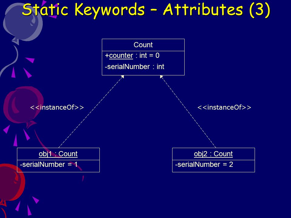Static Keywords – Attributes (3)