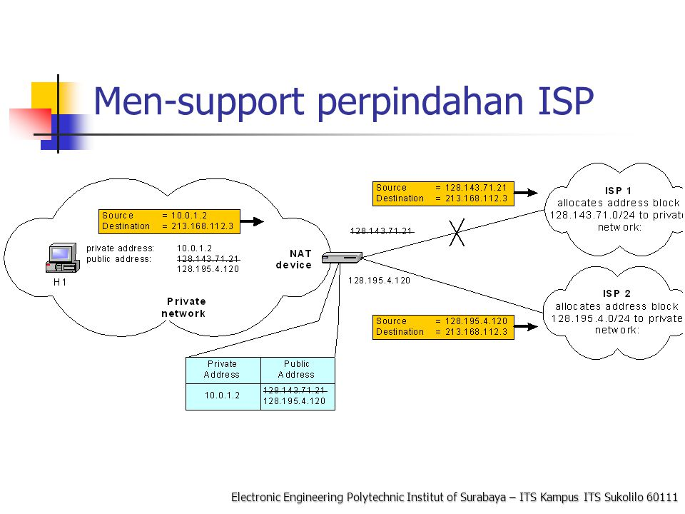 Men-support perpindahan ISP