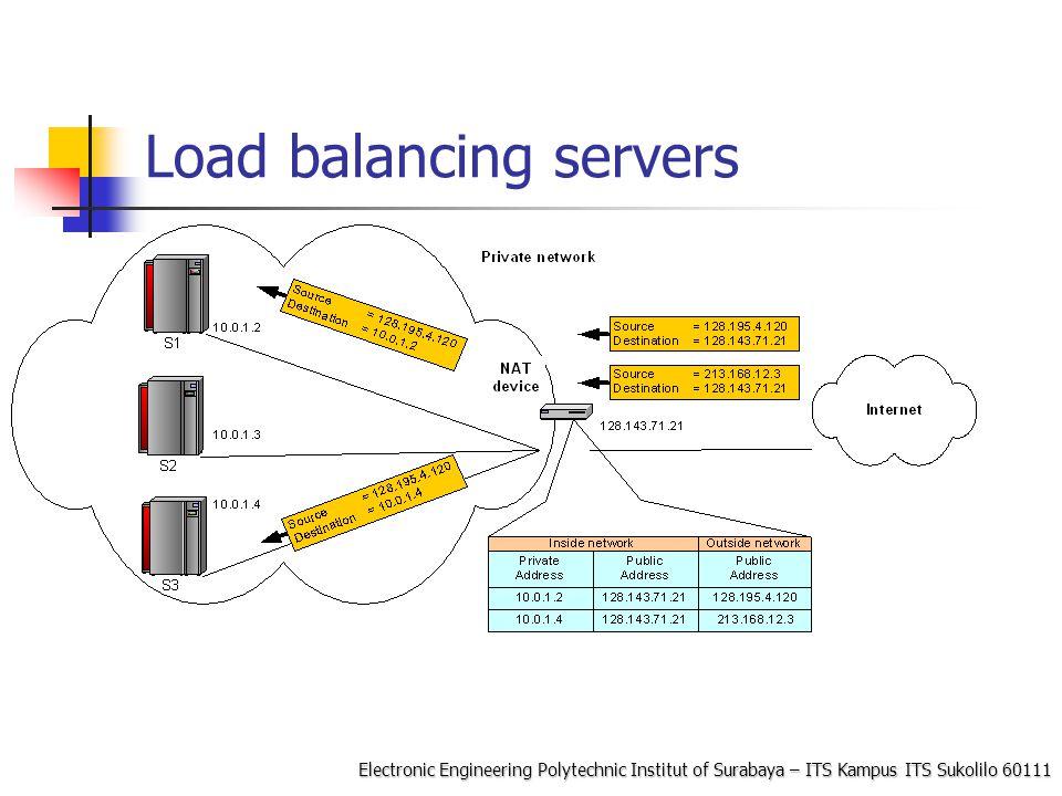 Load balancing servers