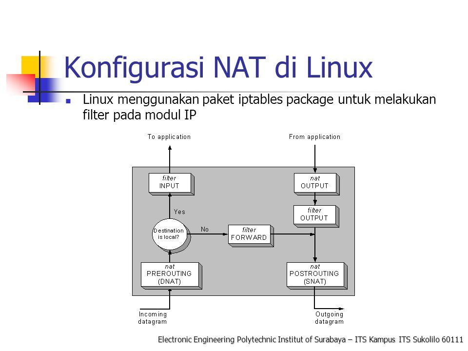 Konfigurasi NAT di Linux