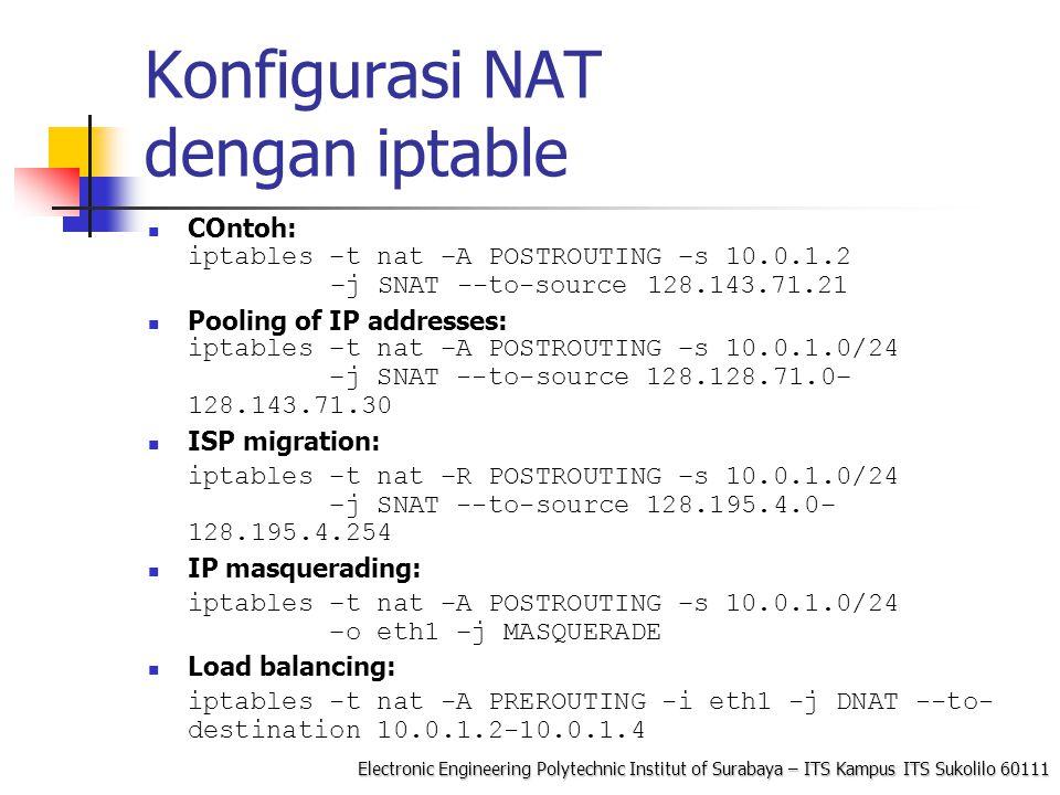 Konfigurasi NAT dengan iptable