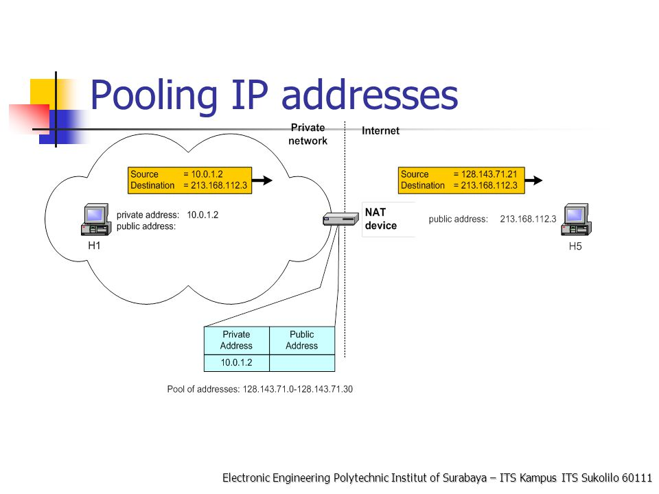 Pooling IP addresses