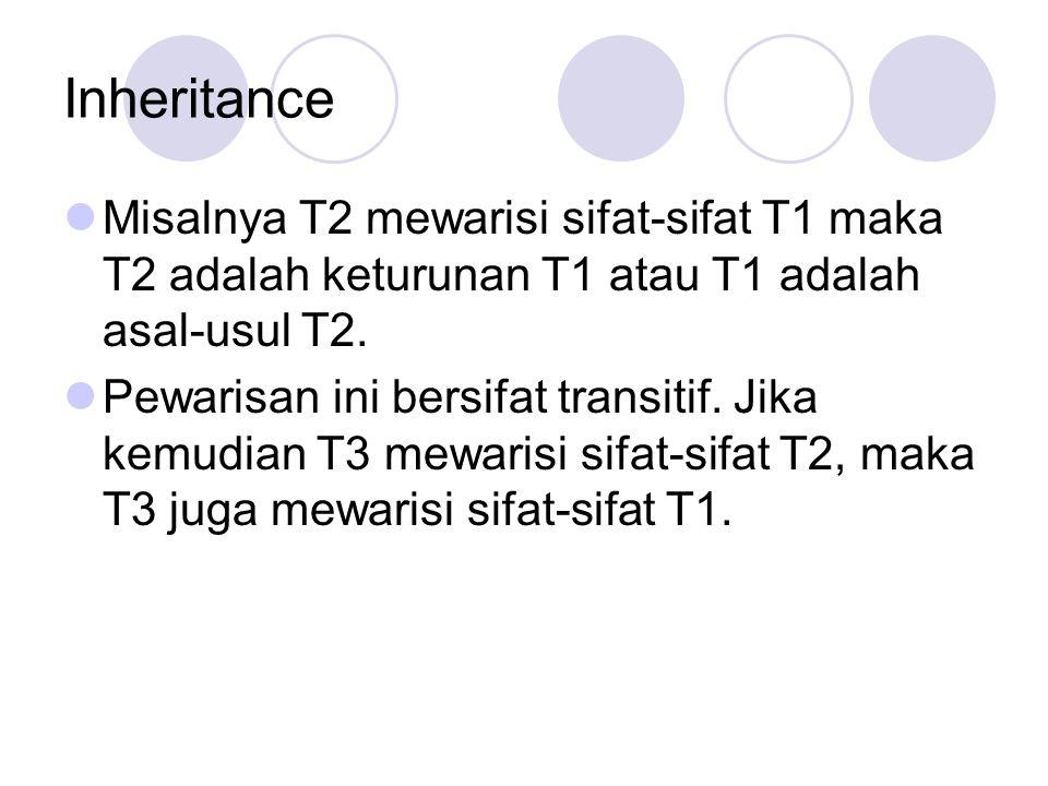 Inheritance Misalnya T2 mewarisi sifat-sifat T1 maka T2 adalah keturunan T1 atau T1 adalah asal-usul T2.
