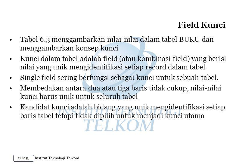 Field Kunci Tabel 6.3 menggambarkan nilai-nilai dalam tabel BUKU dan menggambarkan konsep kunci.