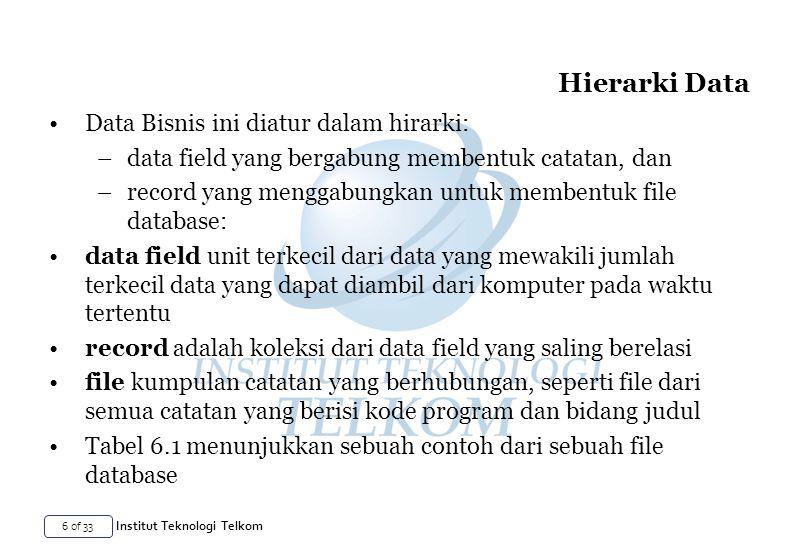 Hierarki Data Data Bisnis ini diatur dalam hirarki: