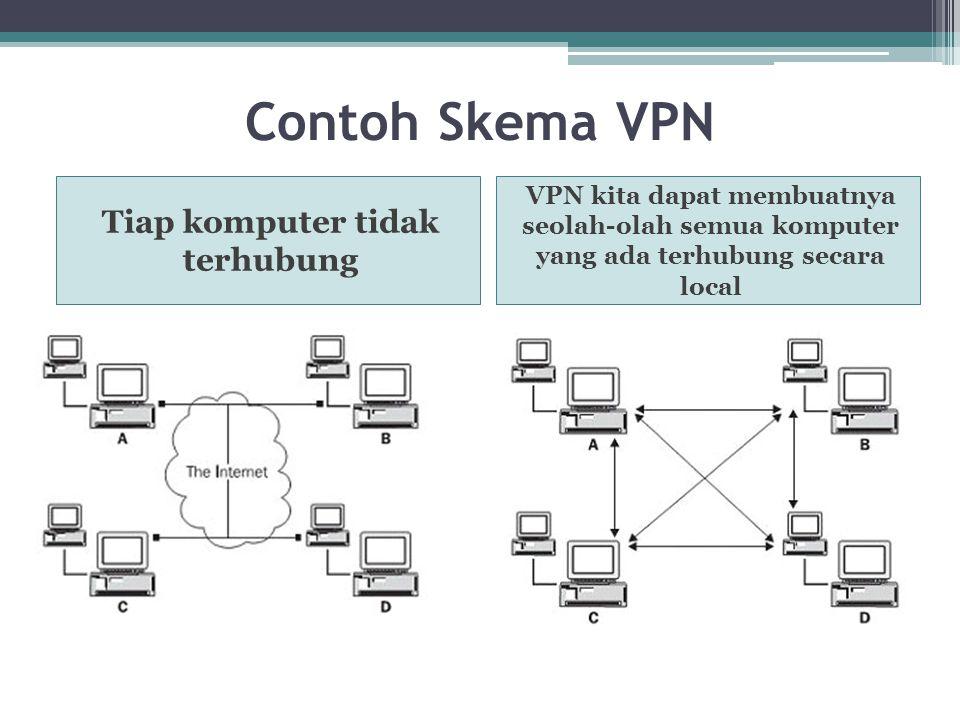 Tiap komputer tidak terhubung