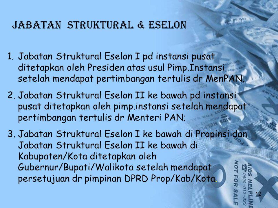 JABATAN STRUKTURAL & ESELON