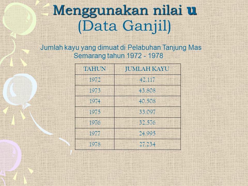 Menggunakan nilai u (Data Ganjil)