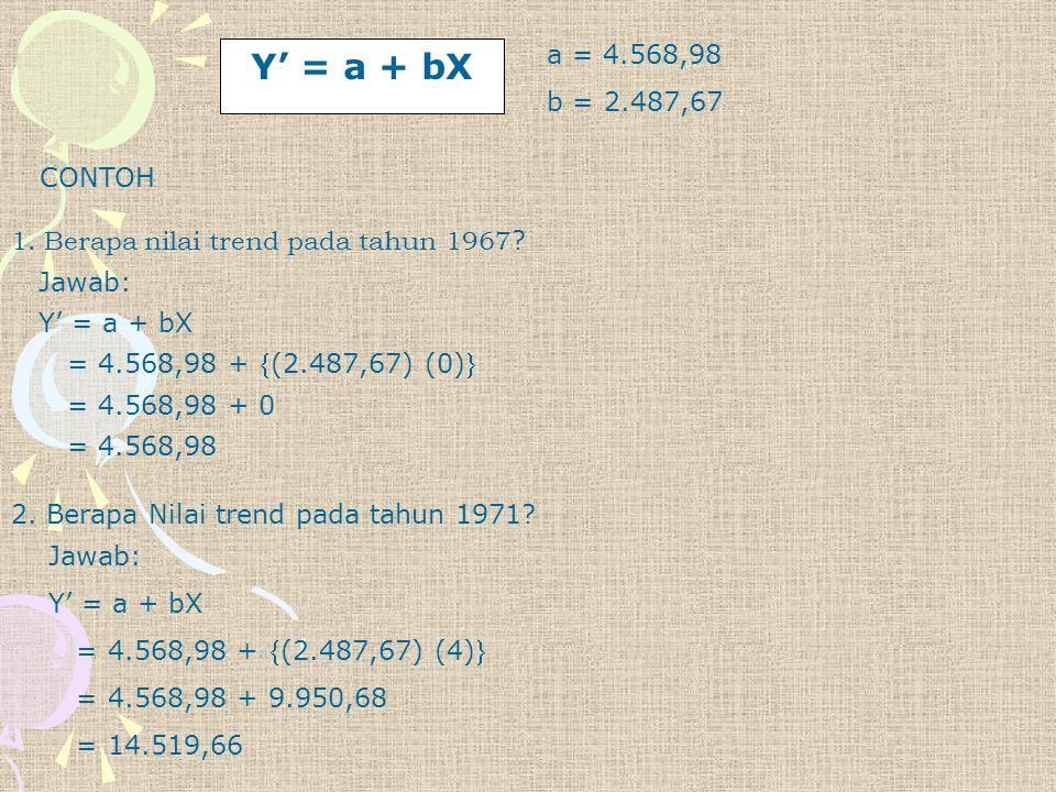 a = 4.568,98 Y' = a + bX. b = 2.487,67. CONTOH. 1. Berapa nilai trend pada tahun 1967 Jawab: Y' = a + bX.