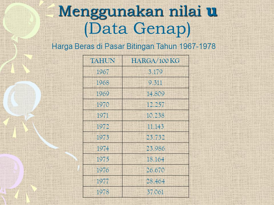 Menggunakan nilai u (Data Genap)