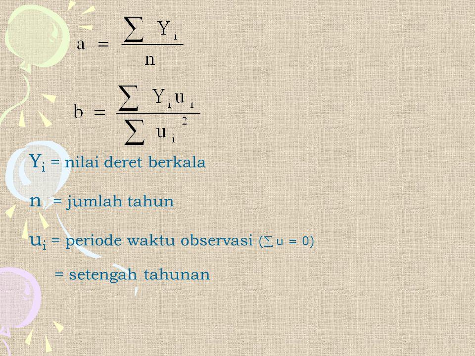 Yi = nilai deret berkala n = jumlah tahun