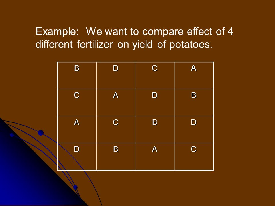 Example: We want to compare effect of 4 different fertilizer on yield of potatoes.