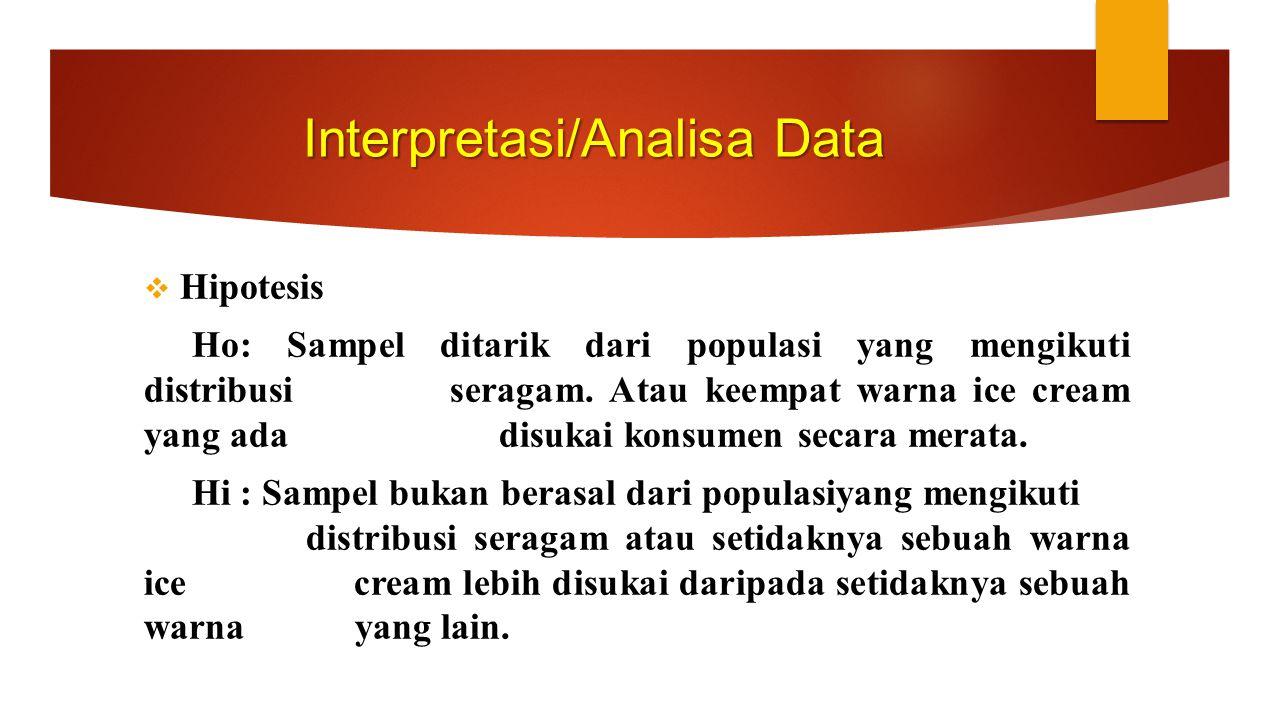 Interpretasi/Analisa Data