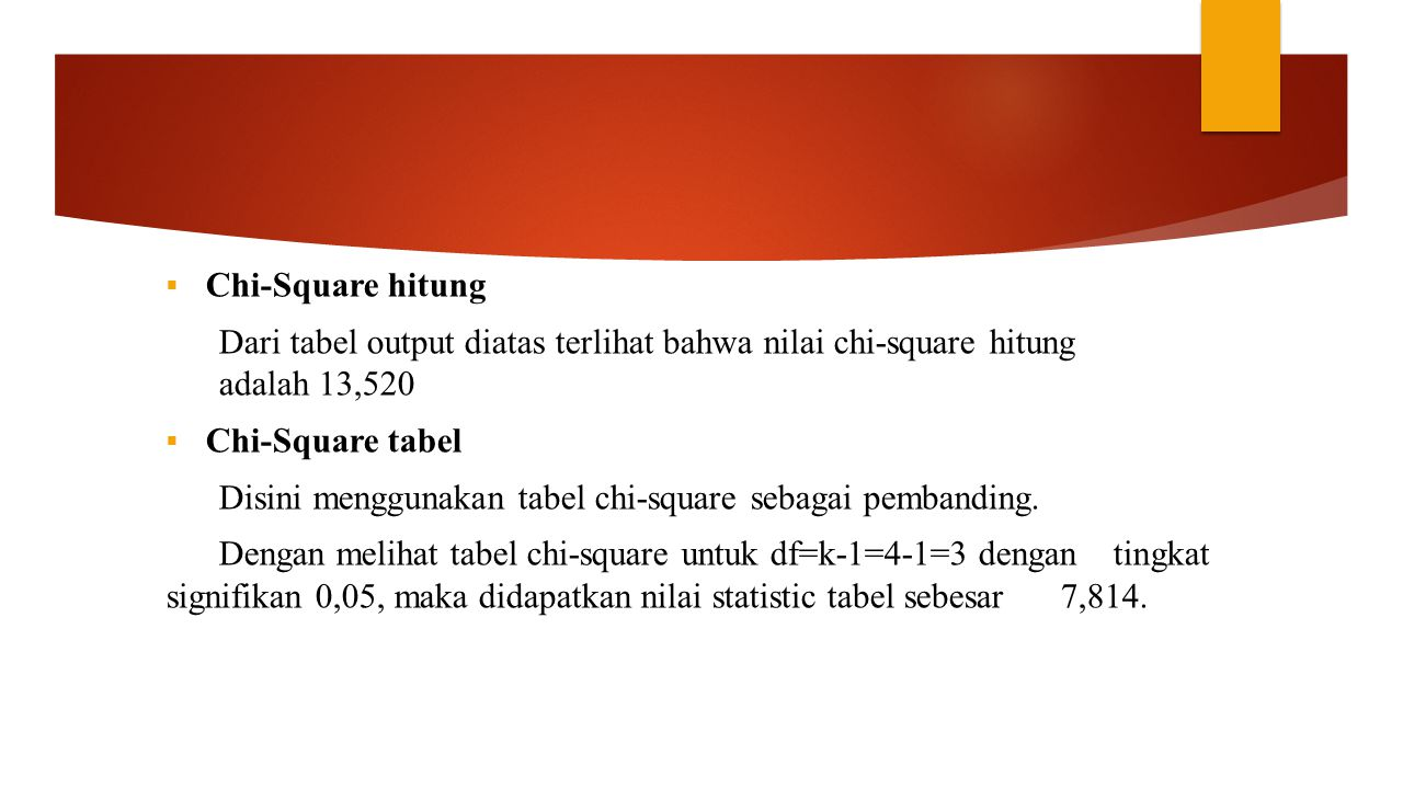 Chi-Square hitung Dari tabel output diatas terlihat bahwa nilai chi-square hitung adalah 13,520.