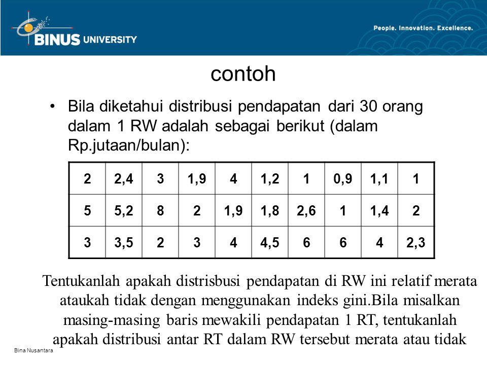 contoh Bila diketahui distribusi pendapatan dari 30 orang dalam 1 RW adalah sebagai berikut (dalam Rp.jutaan/bulan):