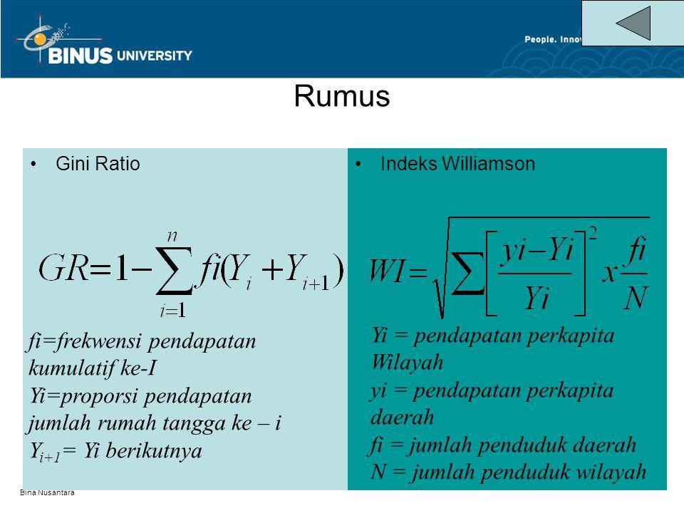 Rumus Yi = pendapatan perkapita fi=frekwensi pendapatan Wilayah