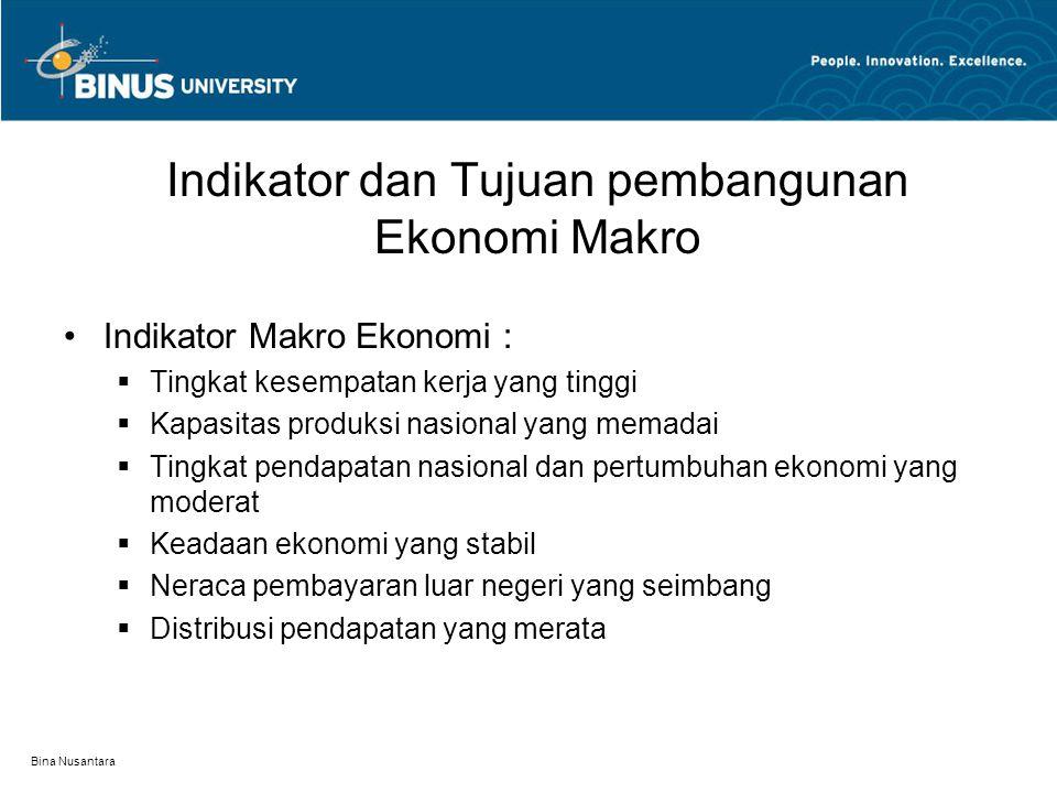 Indikator dan Tujuan pembangunan Ekonomi Makro