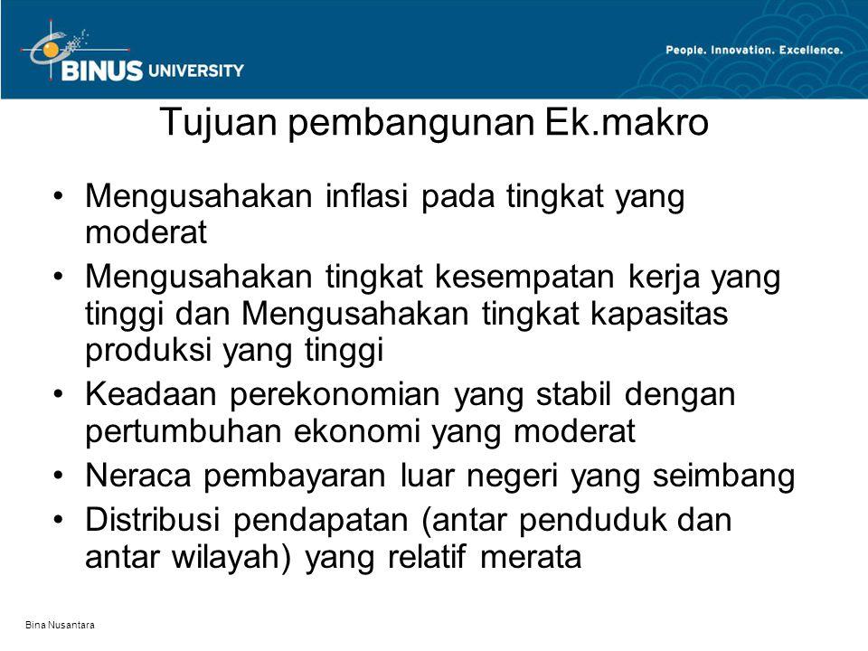 Tujuan pembangunan Ek.makro