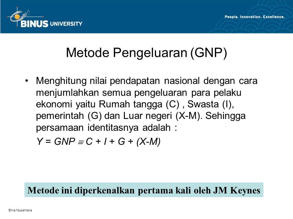 Metode Pengeluaran (GNP)
