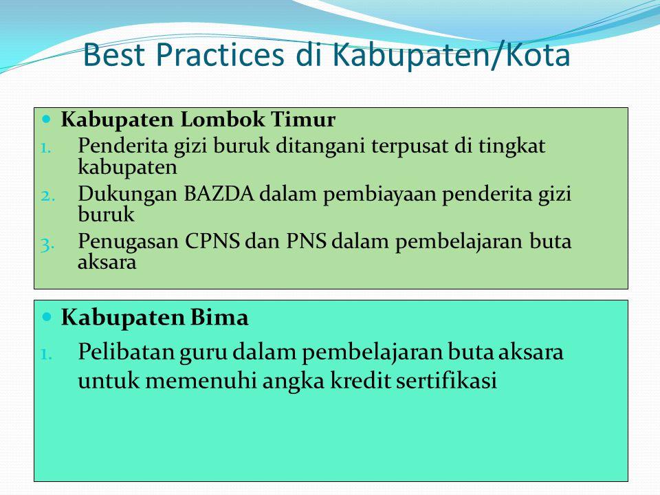 Best Practices di Kabupaten/Kota