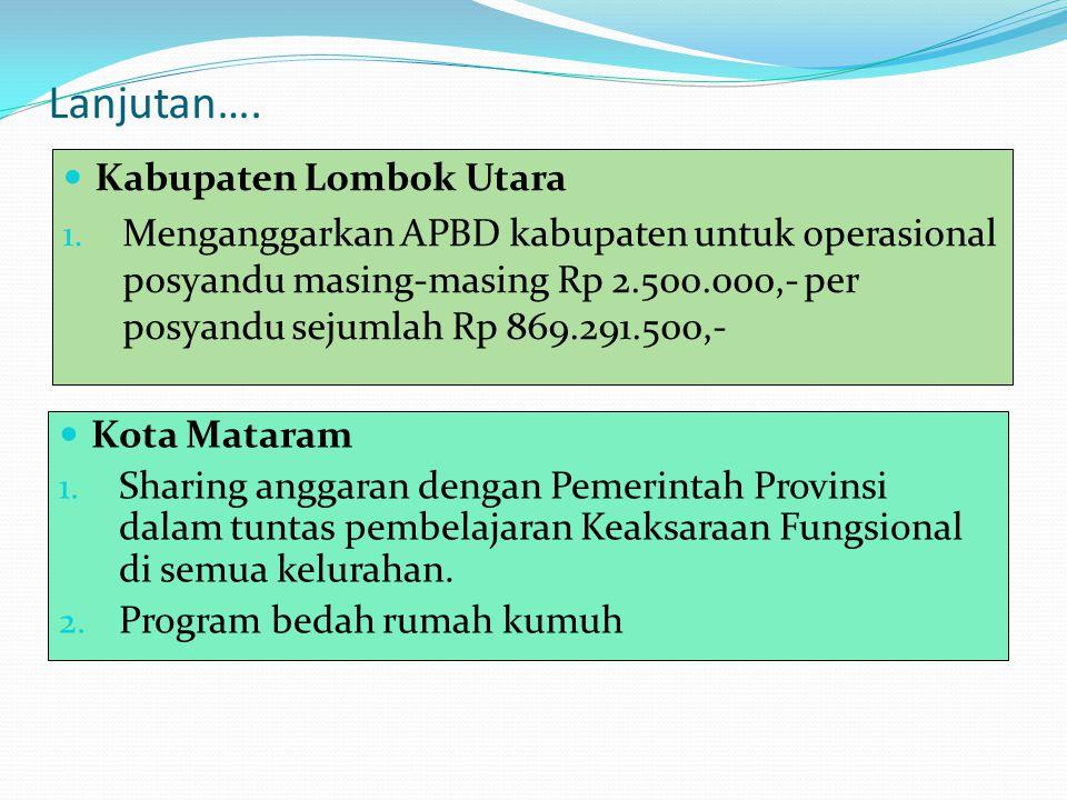 Lanjutan…. Kabupaten Lombok Utara