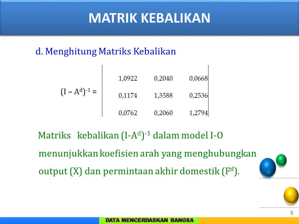 MATRIK KEBALIKAN d. Menghitung Matriks Kebalikan