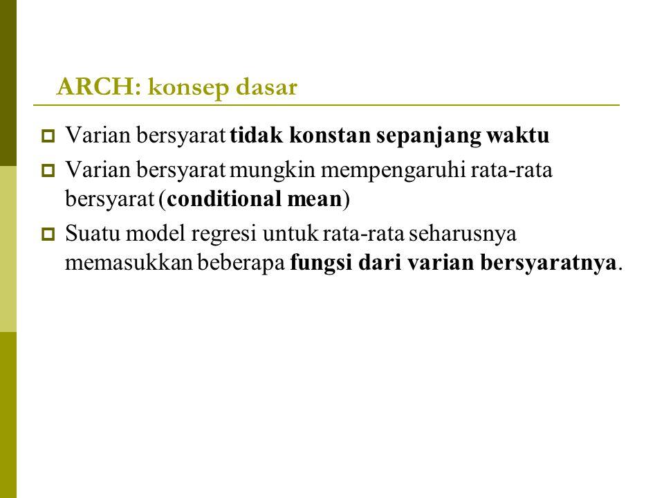 ARCH: konsep dasar Varian bersyarat tidak konstan sepanjang waktu