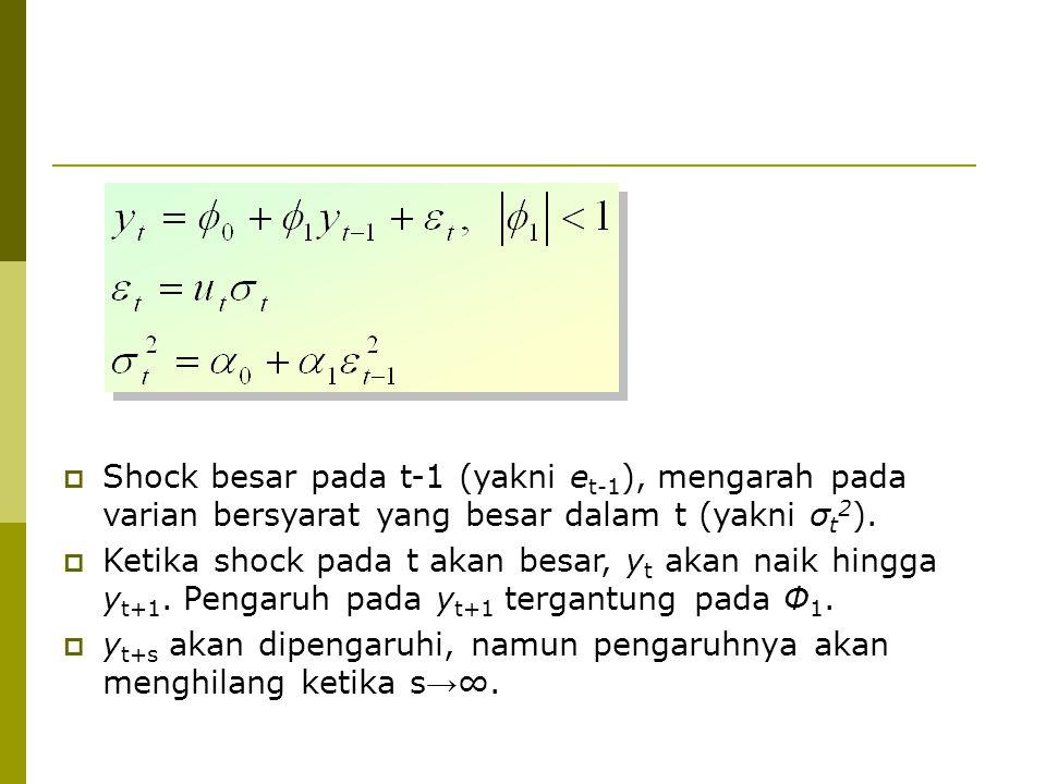 Shock besar pada t-1 (yakni et-1), mengarah pada varian bersyarat yang besar dalam t (yakni σt2).
